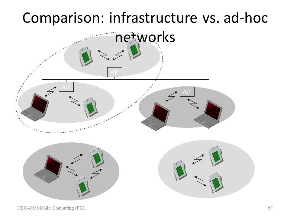 Wireless/Cellular Technologies