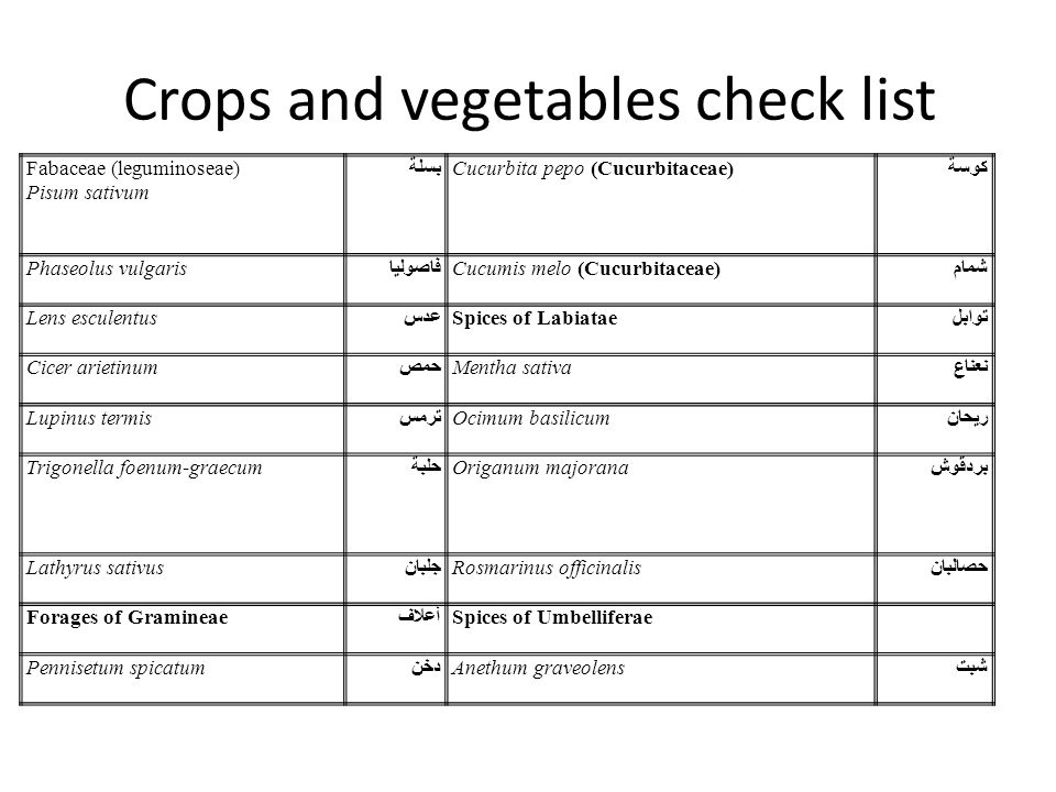 Crops and vegetables check list