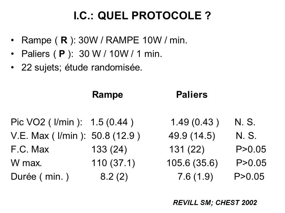I.C.: QUEL PROTOCOLE Rampe ( R ): 30W / RAMPE 10W / min.