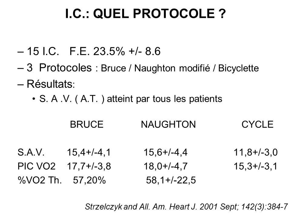 I.C.: QUEL PROTOCOLE 15 I.C. F.E. 23.5% +/- 8.6
