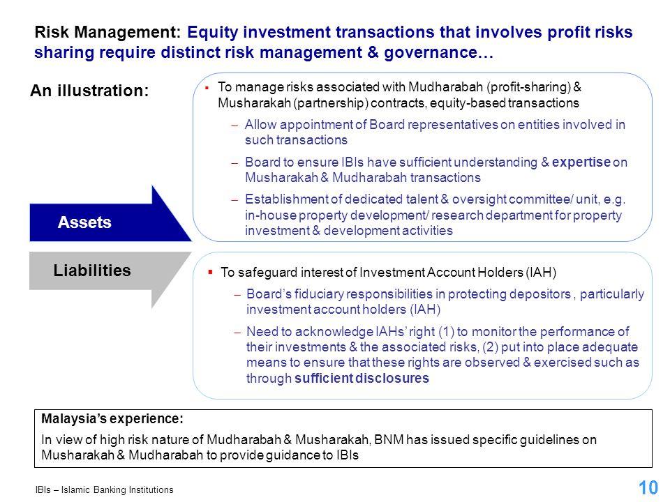 An illustration: Assets Liabilities