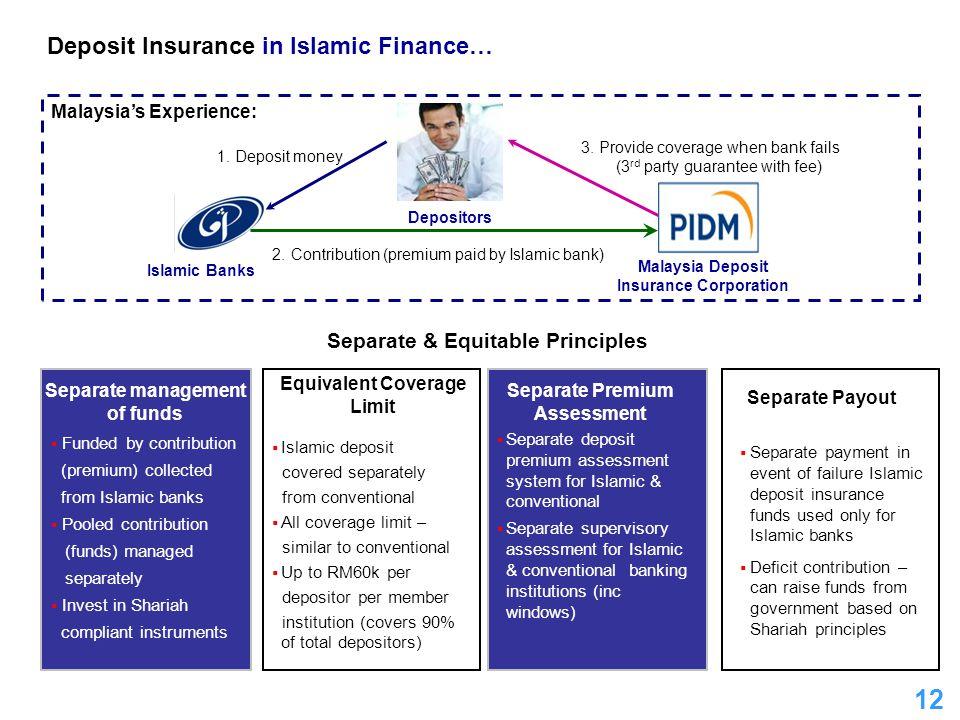 Deposit Insurance in Islamic Finance…