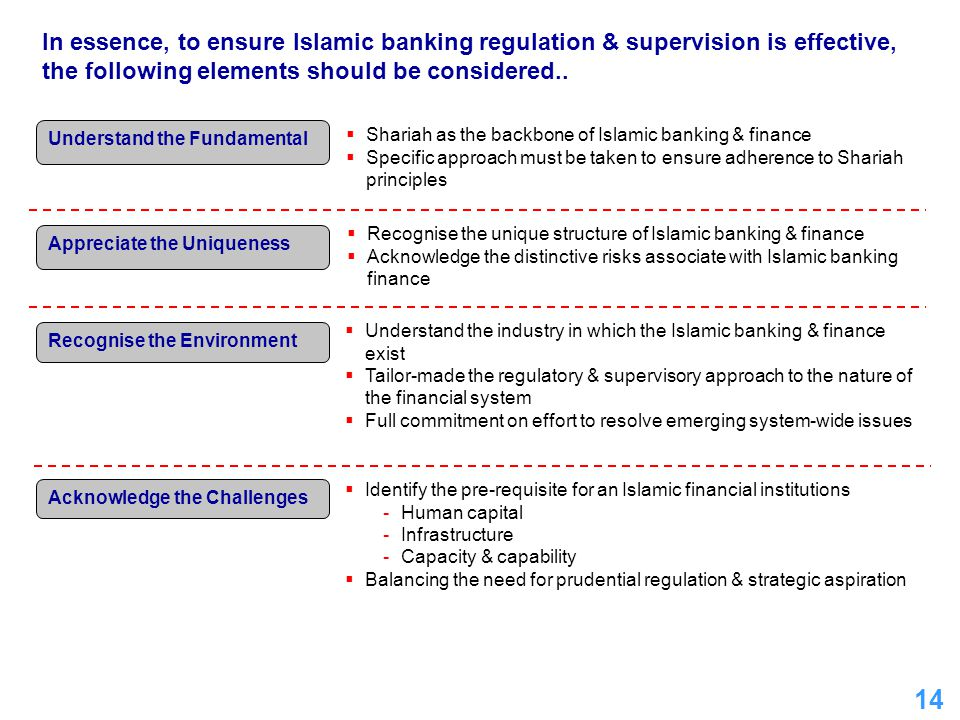 In essence, to ensure Islamic banking regulation & supervision is effective, the following elements should be considered..