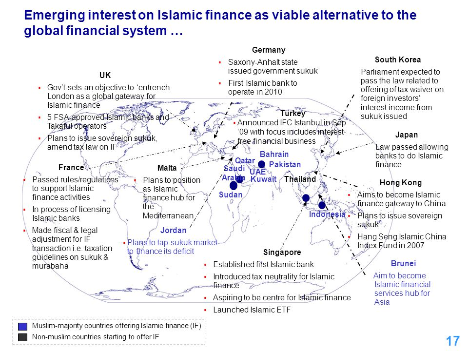 Emerging interest on Islamic finance as viable alternative to the global financial system …