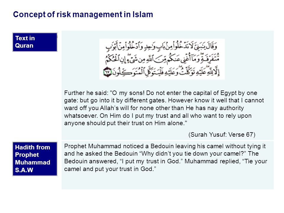 Concept of risk management in Islam