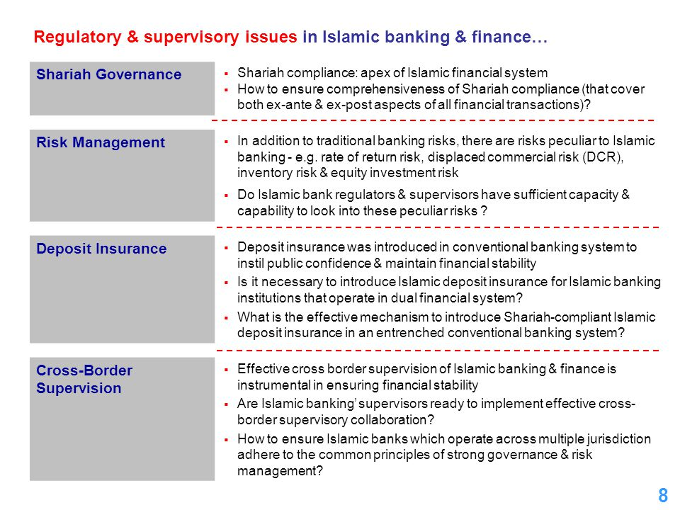 Regulatory & supervisory issues in Islamic banking & finance…