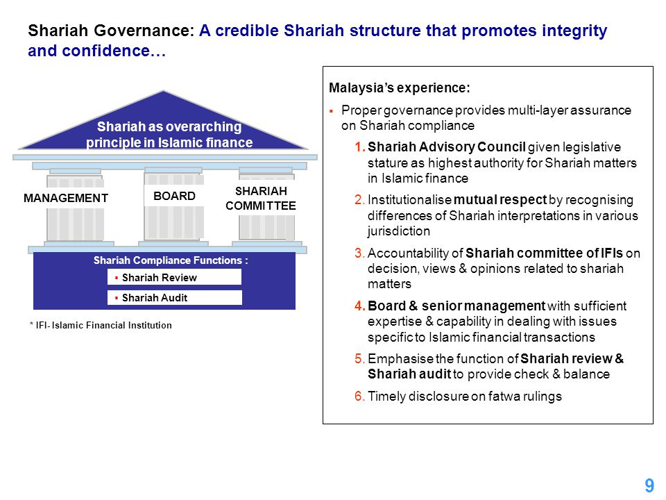 Shariah as overarching principle in Islamic finance