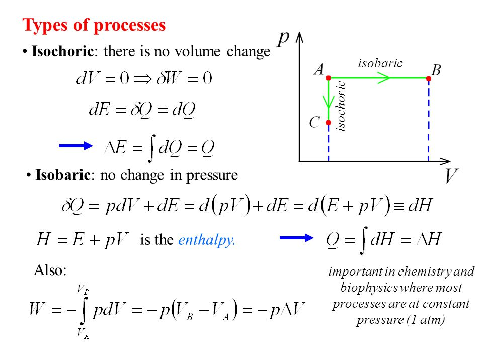 Types of processes Isochoric: there is no volume change