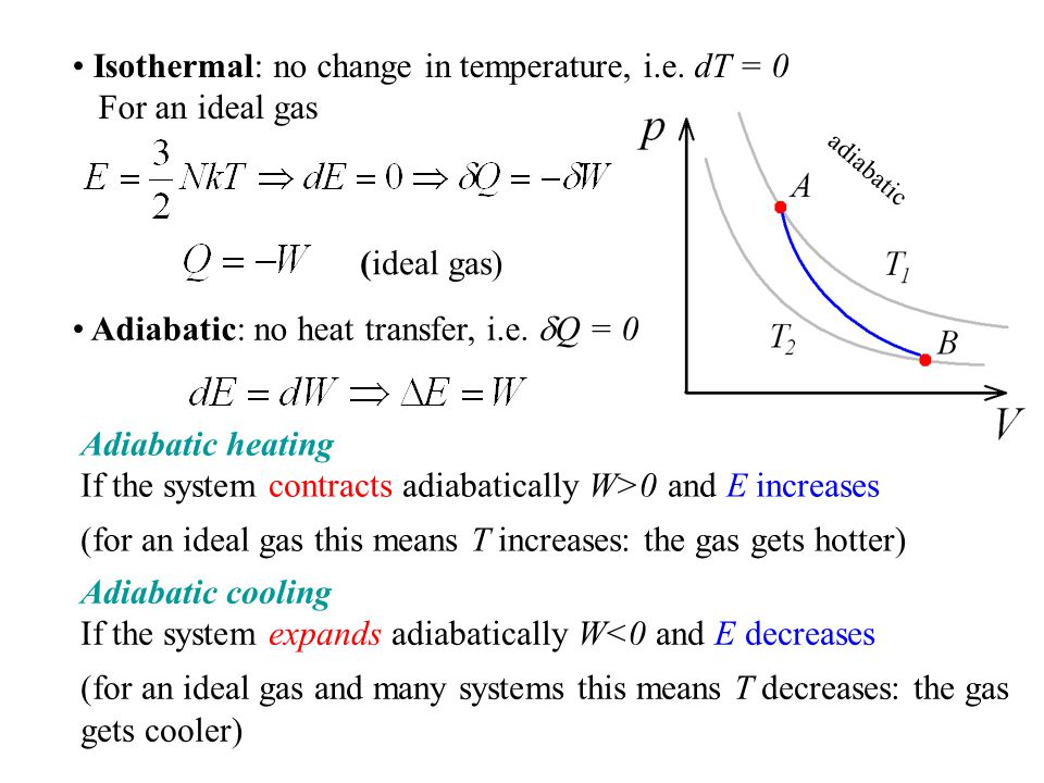 Isothermal: no change in temperature, i.e. dT = 0 For an ideal gas