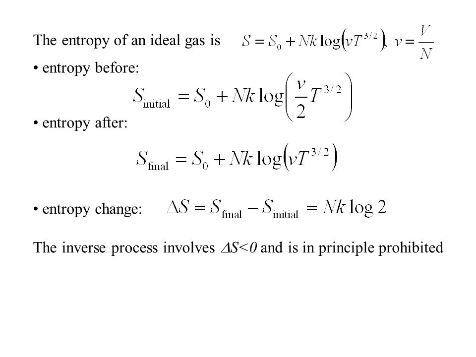 The entropy of an ideal gas is
