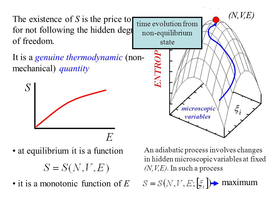 time evolution from non-equilibrium state