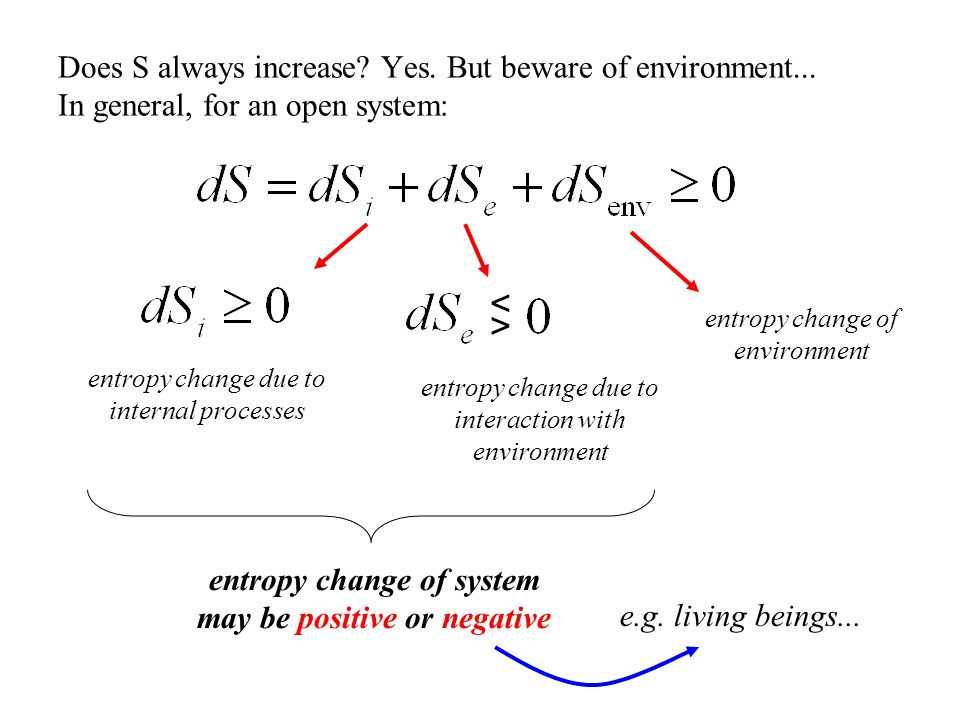 entropy change of system may be positive or negative