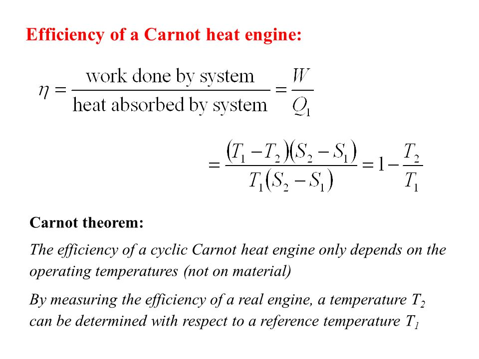 Efficiency of a Carnot heat engine: