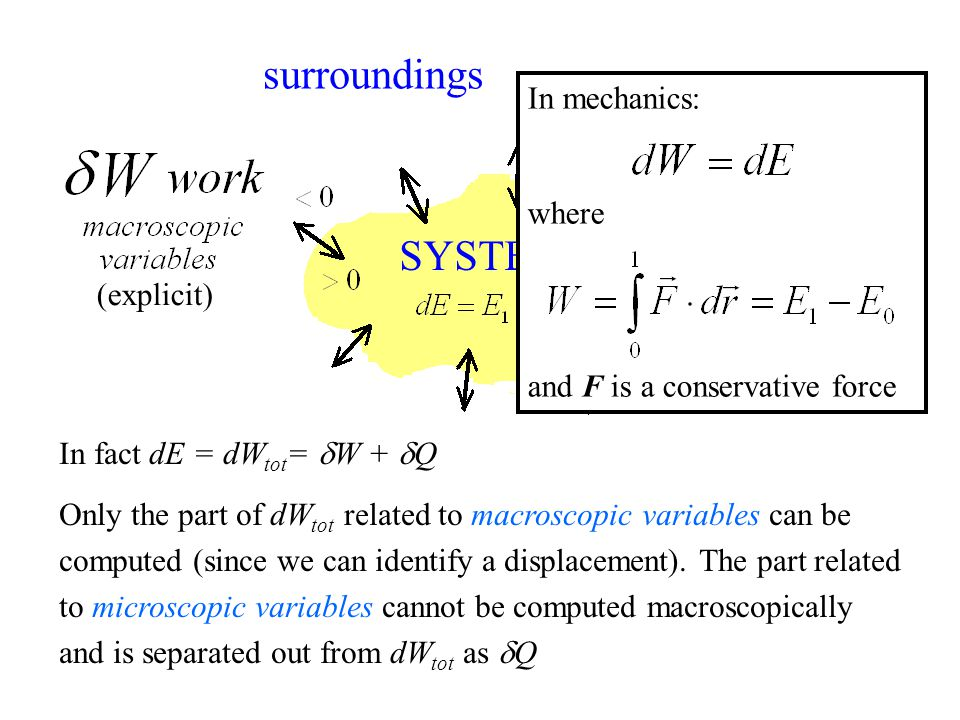 surroundings SYSTEM In mechanics: where and F is a conservative force
