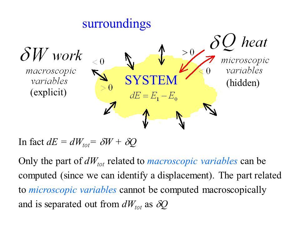 surroundings SYSTEM (hidden) (explicit) In fact dE = dWtot= dW + dQ