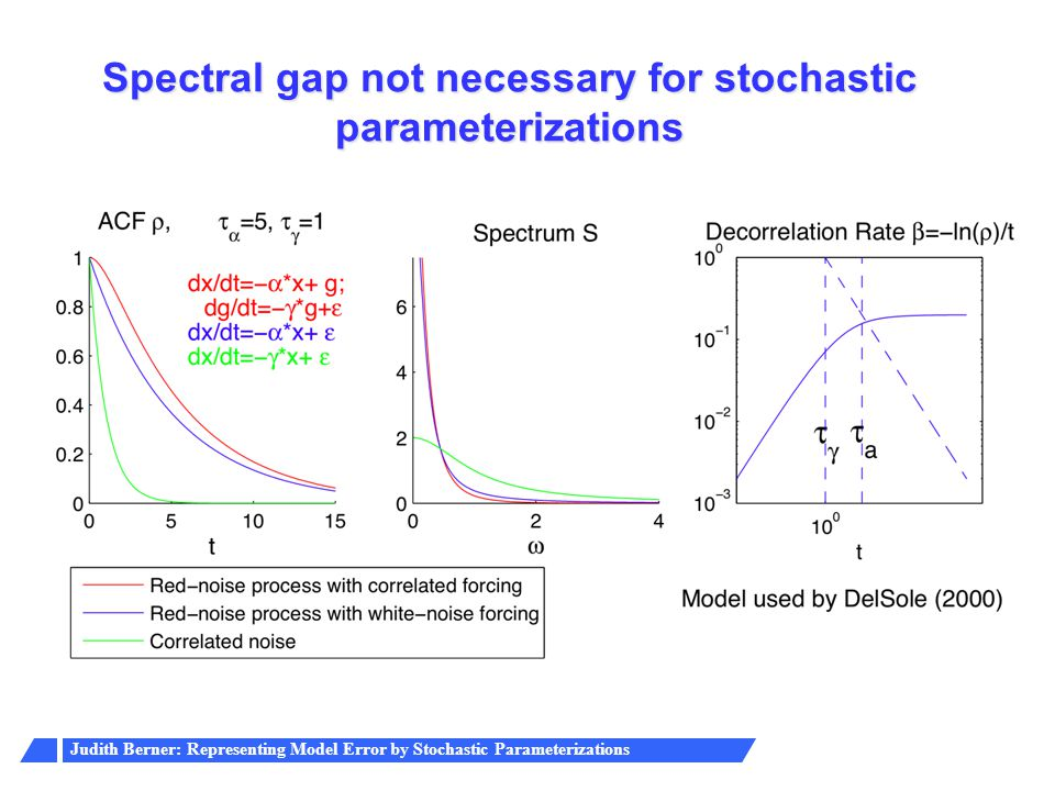 Spectral gap not necessary for stochastic parameterizations