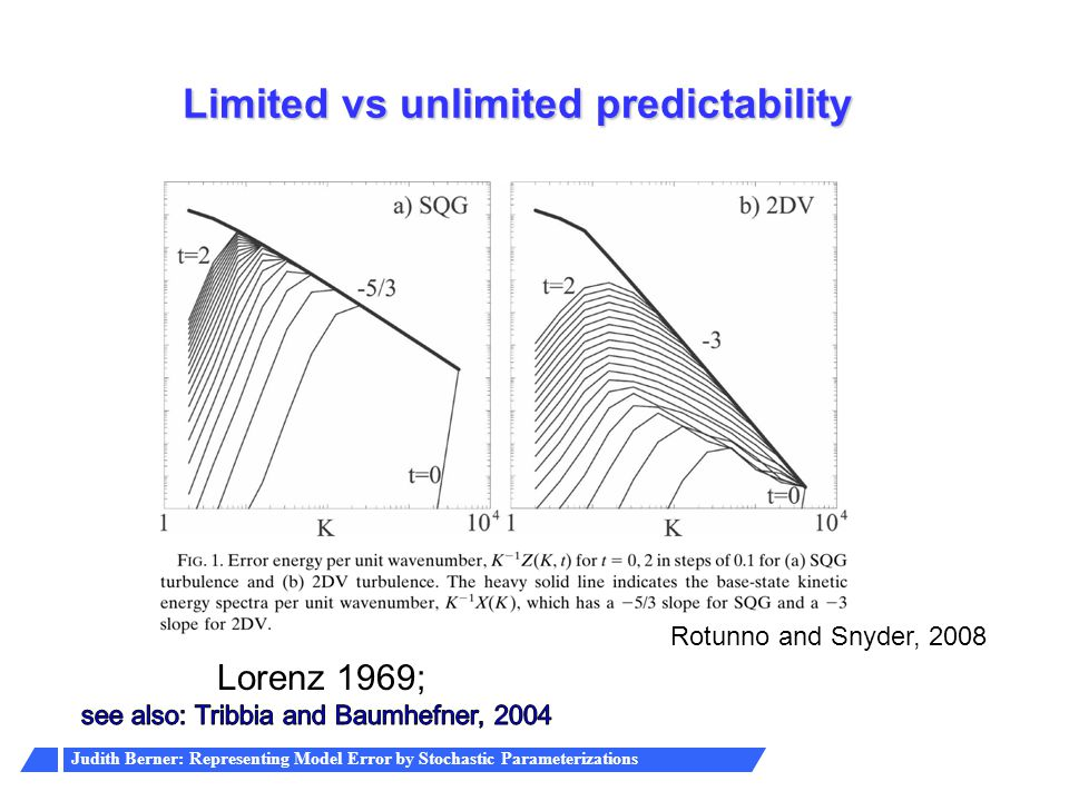 Limited vs unlimited predictability