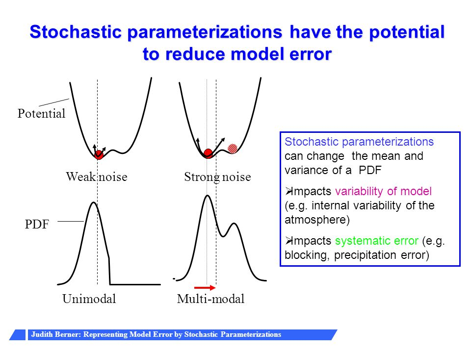 Stochastic parameterizations have the potential to reduce model error