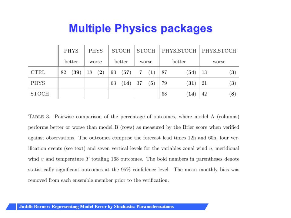 Multiple Physics packages