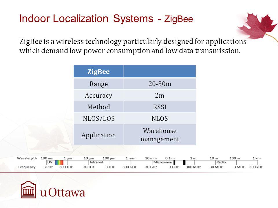 Indoor Localization Systems - ZigBee