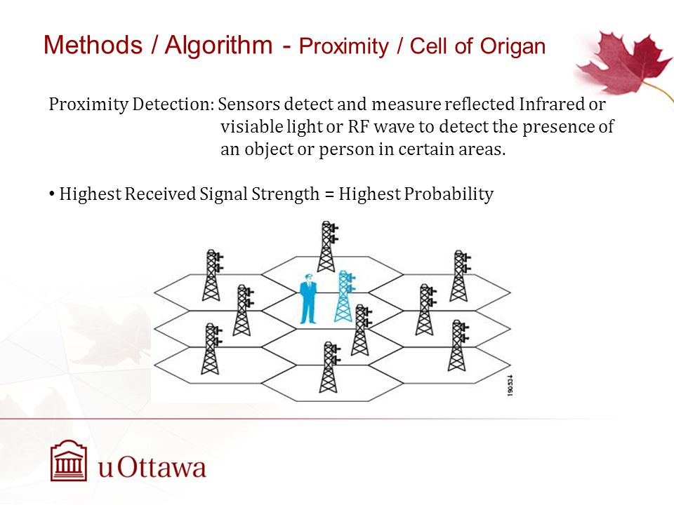 Methods / Algorithm - Proximity / Cell of Origan