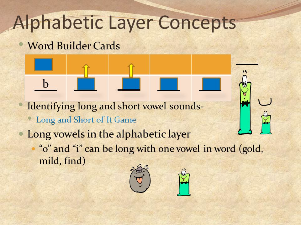 Alphabetic Layer Concepts