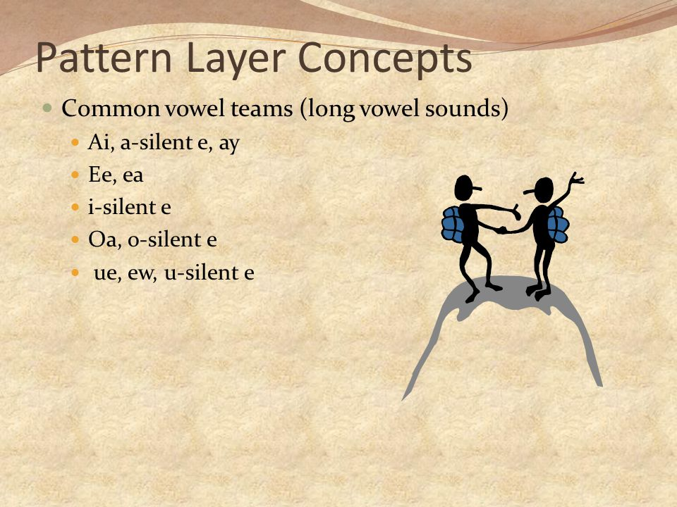 Pattern Layer Concepts
