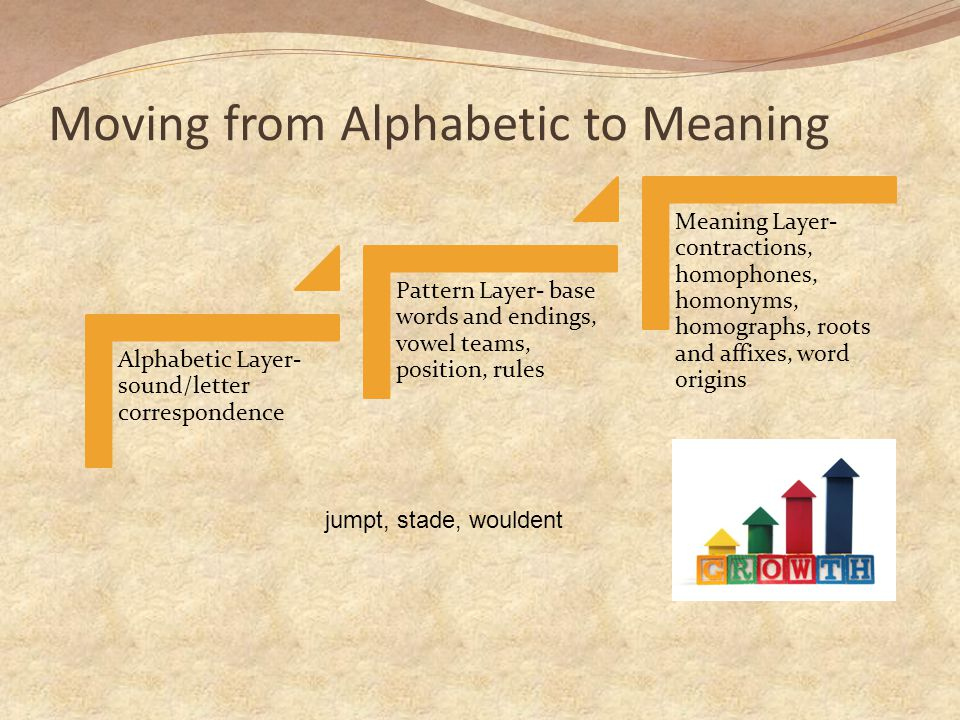 Moving from Alphabetic to Meaning