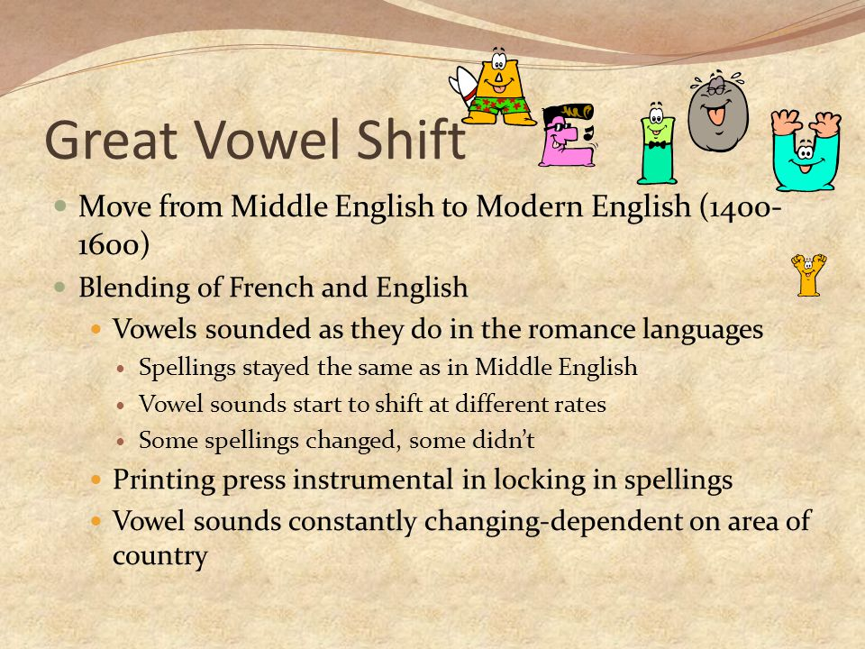 Great Vowel Shift Move from Middle English to Modern English (1400-1600) Blending of French and English.