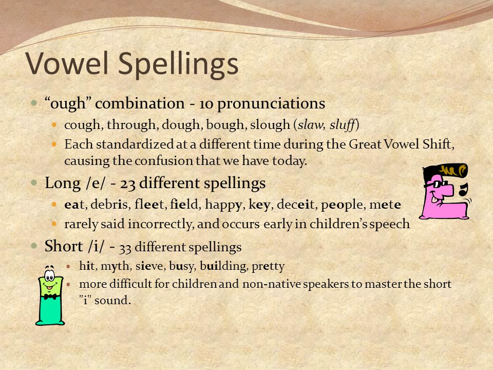 Vowel Spellings ough combination - 10 pronunciations