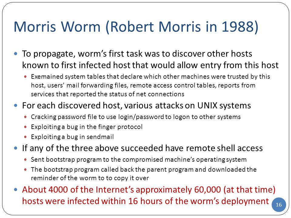 Morris Worm (Robert Morris in 1988)