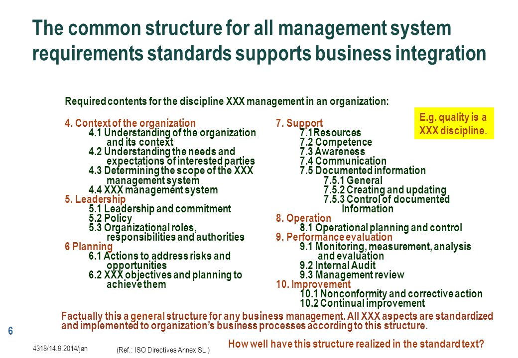 The common structure for all management system requirements standards supports business integration