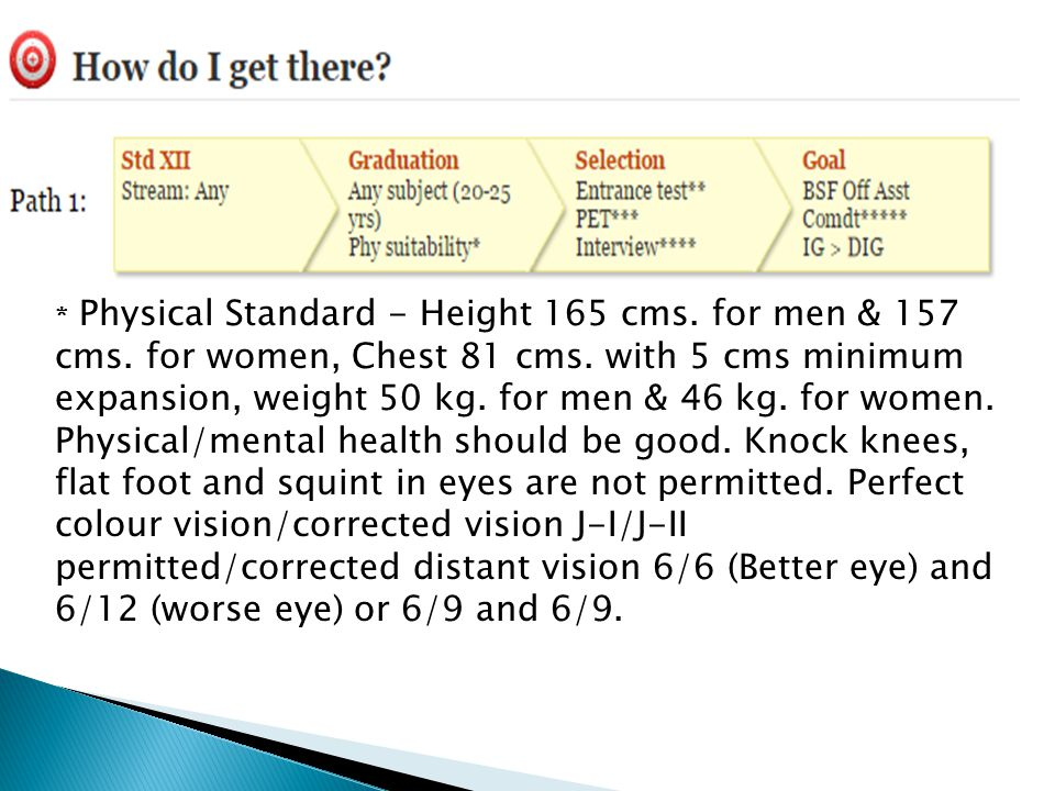 Physical Standard - Height 165 cms. for men & 157 cms