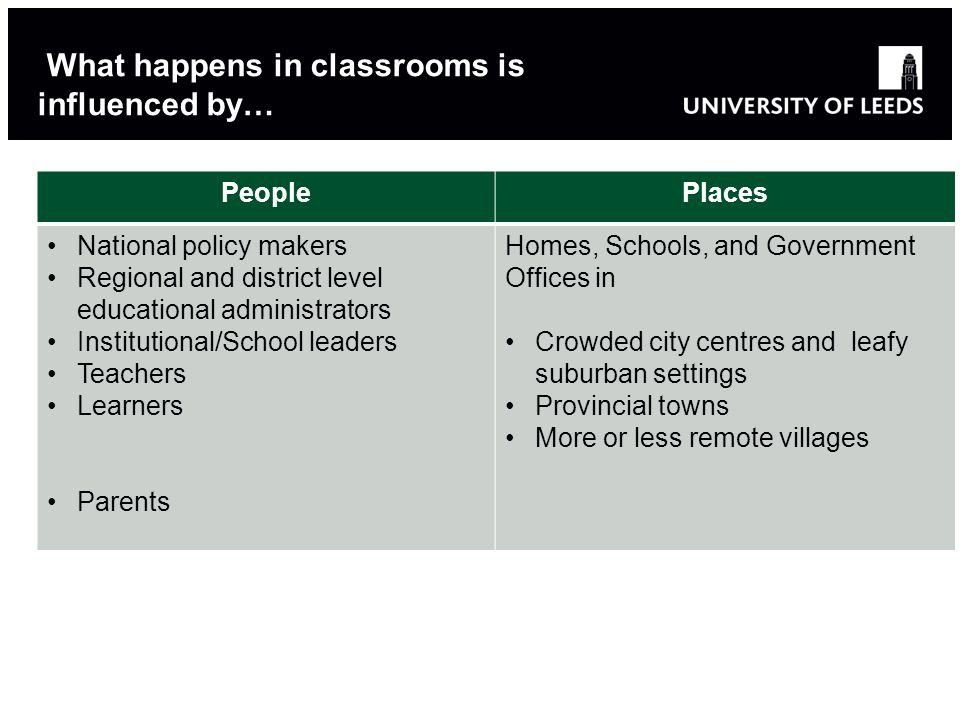 What happens in classrooms is influenced by…