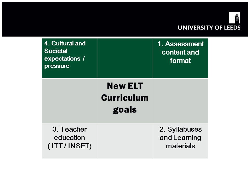 New ELT Curriculum goals