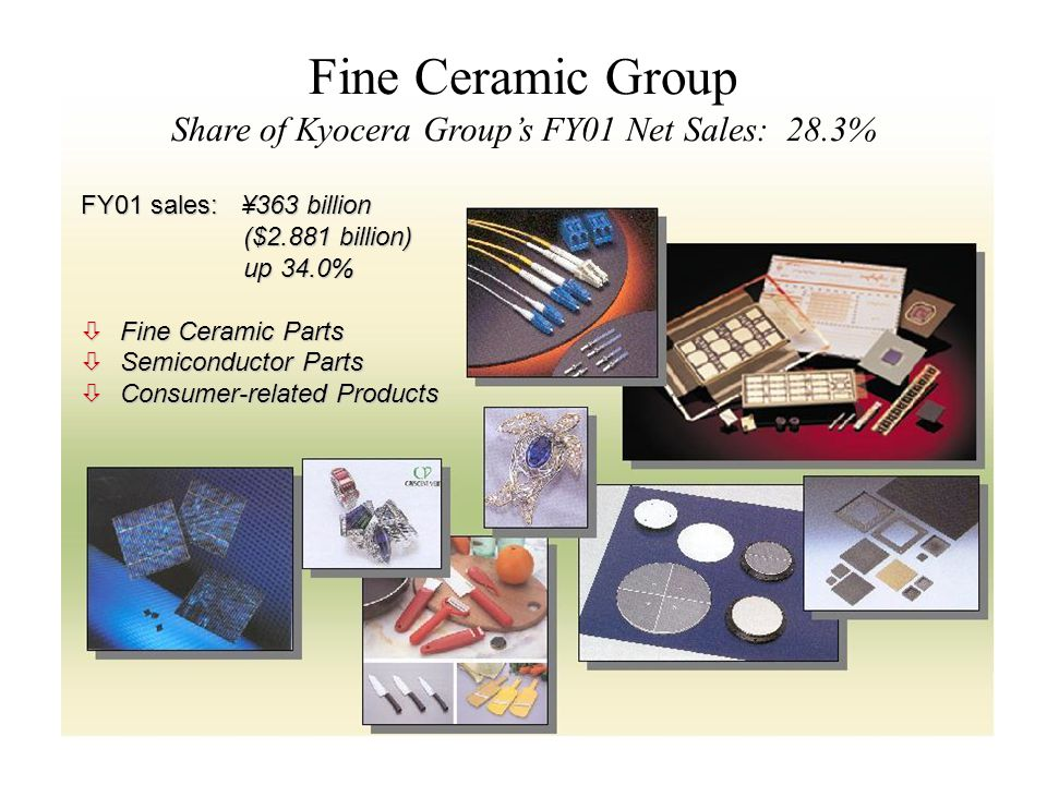 Fine Ceramic Group Share of Kyocera Group's FY01 Net Sales: 28.3%