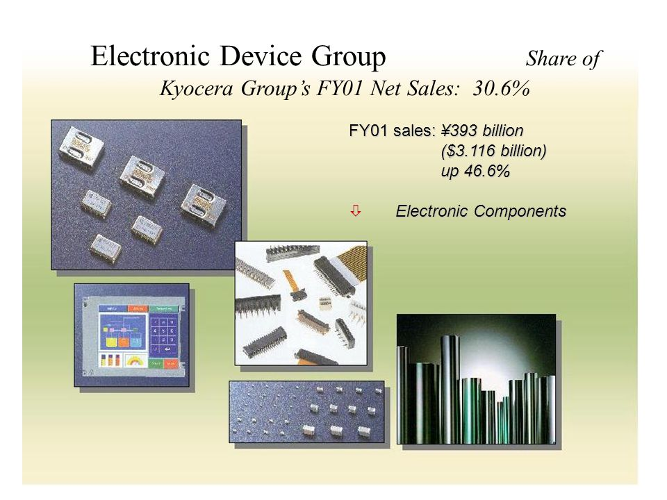 Electronic Device Group Share of Kyocera Group's FY01 Net Sales: 30.6%