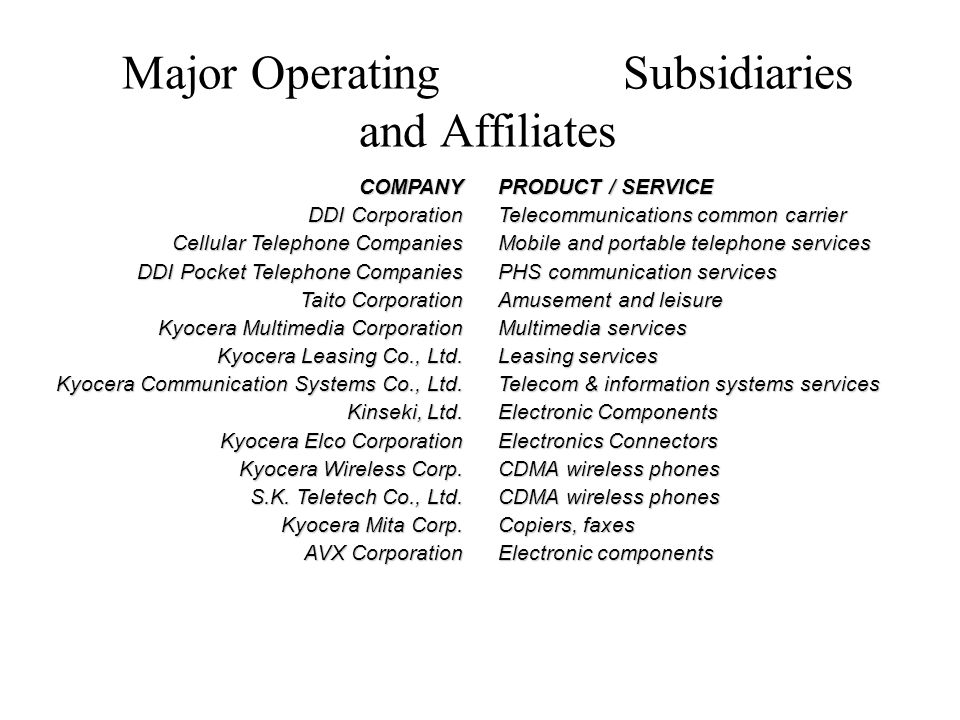 Major Operating Subsidiaries and Affiliates