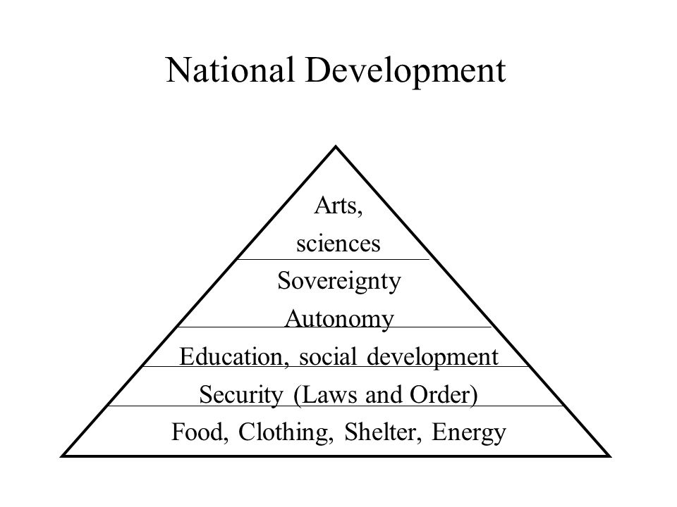 National Development Arts, sciences Sovereignty Autonomy