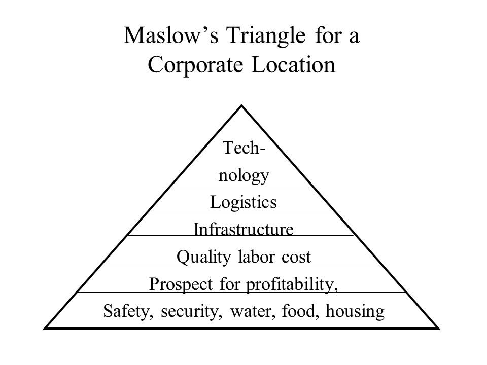 Maslow's Triangle for a Corporate Location