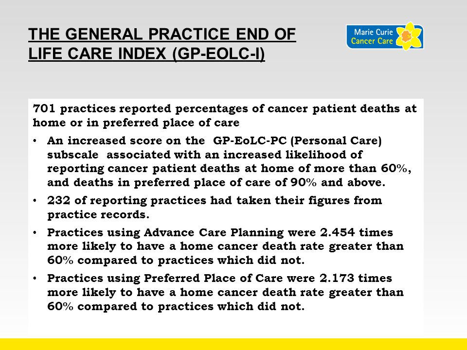 The General Practice End of Life Care Index (GP-EoLC-I)