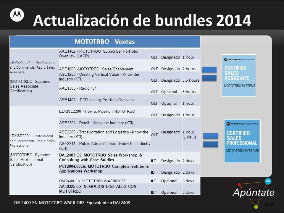 Actualización de bundles 2014