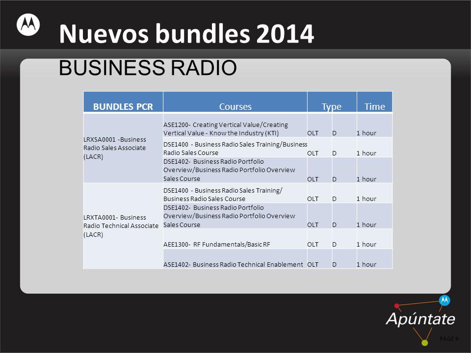 Nuevos bundles 2014 BUSINESS RADIO BUNDLES PCR Courses Type Time