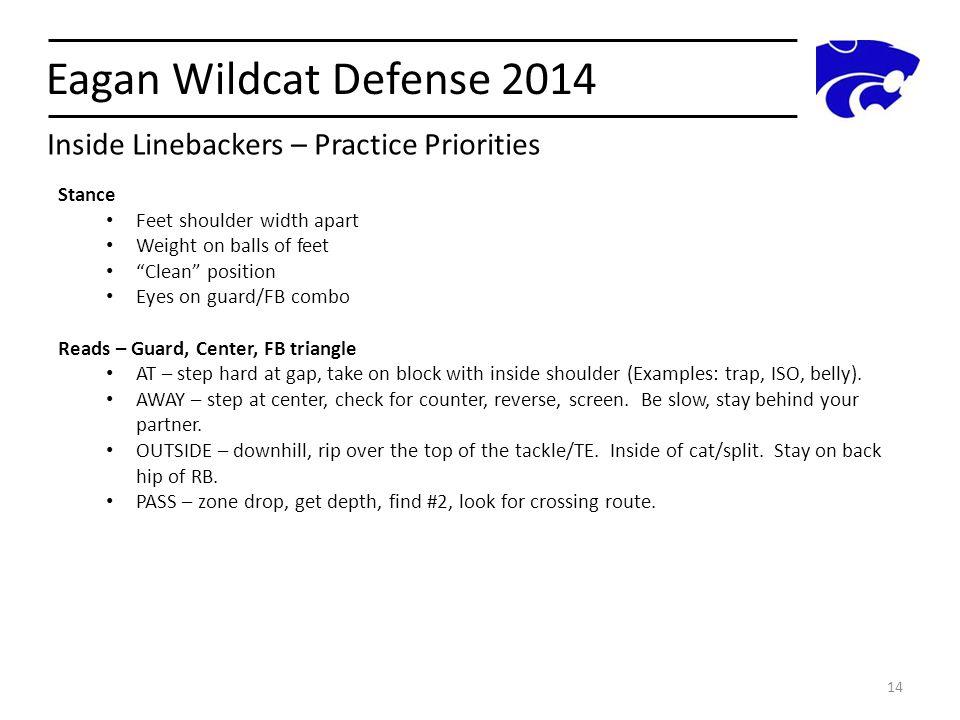 Eagan Wildcat Defense 2014 Inside Linebackers – Practice Priorities