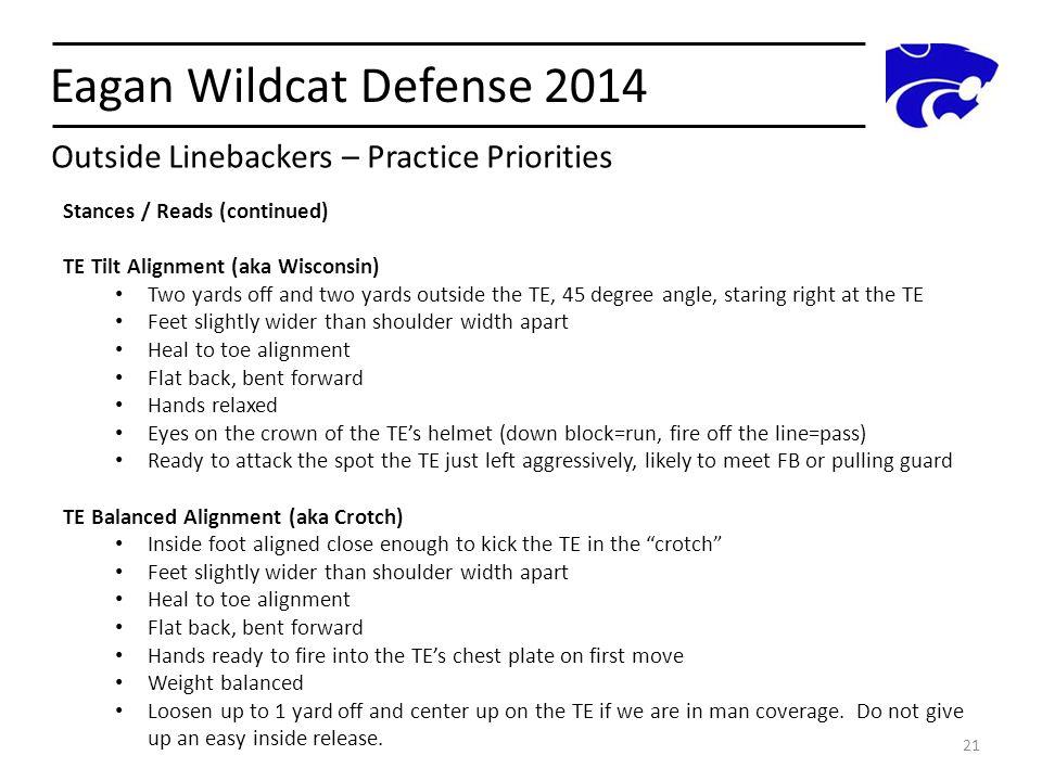 Eagan Wildcat Defense 2014 Outside Linebackers – Practice Priorities