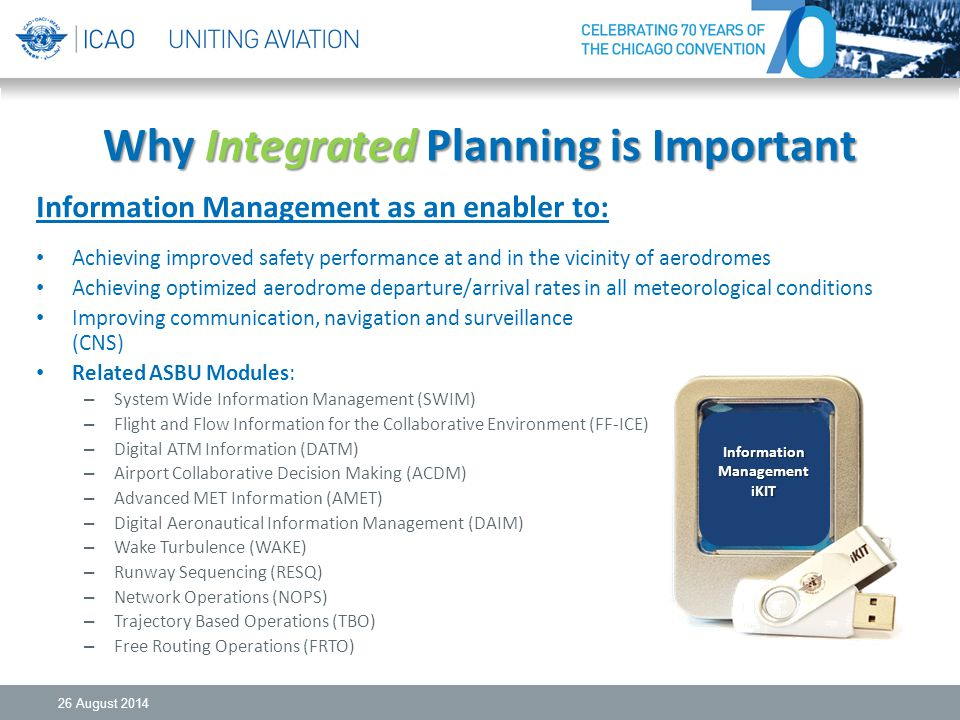 Why Integrated Planning is Important