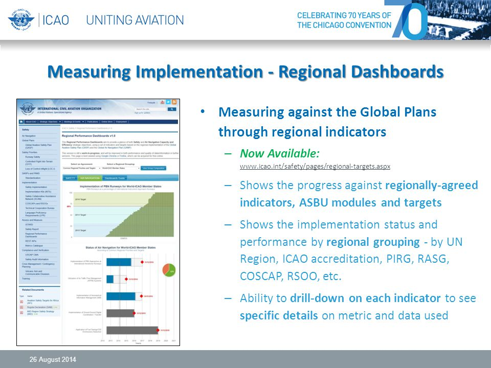 Measuring Implementation - Regional Dashboards