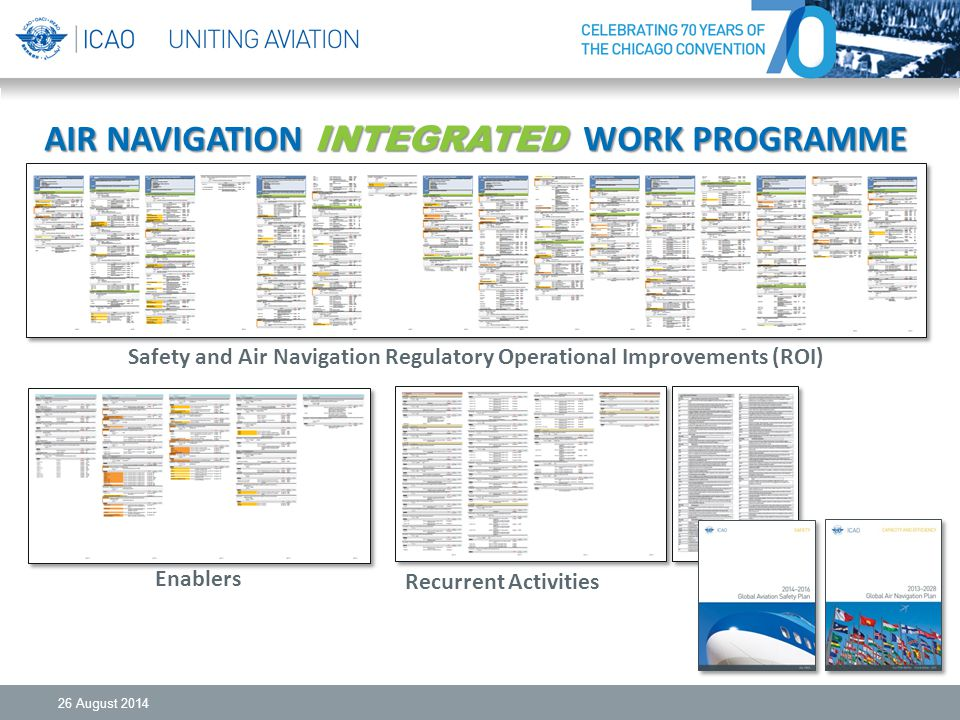 AIR NAVIGATION INTEGRATED WORK PROGRAMME