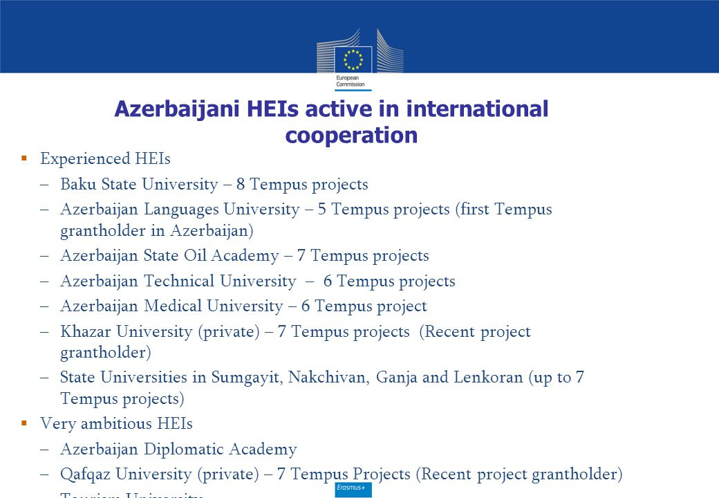Azerbaijani HEIs active in international cooperation