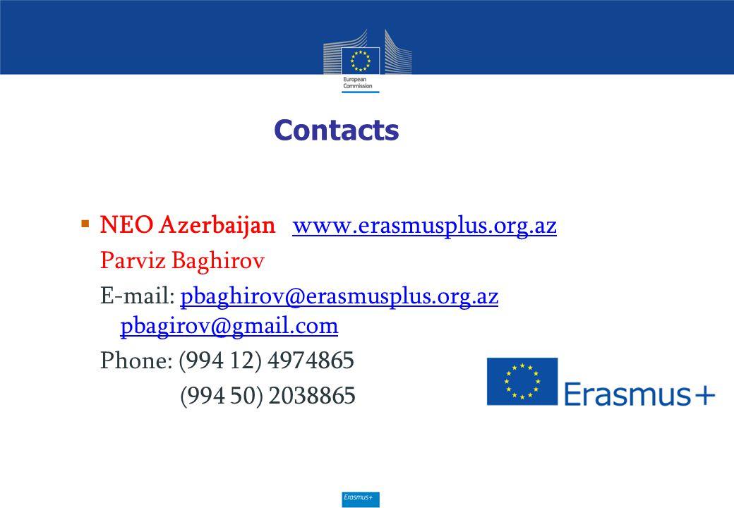 Contacts NEO Azerbaijan www.erasmusplus.org.az Parviz Baghirov